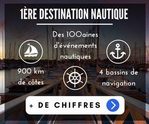 Infographie nautisme morbihan